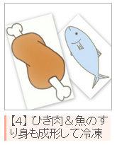 肉と魚アイコン