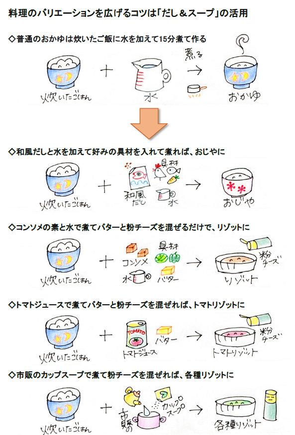 okayu_variation01