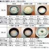 続・基本のお粥の種類 米と水、ご飯と水の割合と作り方